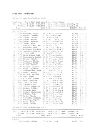Full Results - Intermediate - Illini Heat Track Club