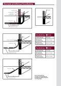 Vejledning til nedgravning af jordslanger - Danfoss Varme - Page 5