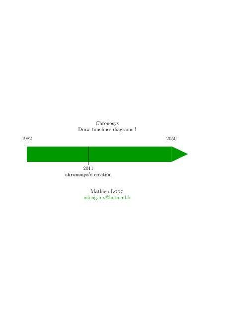 Chronosys documentation -english- - Mirror