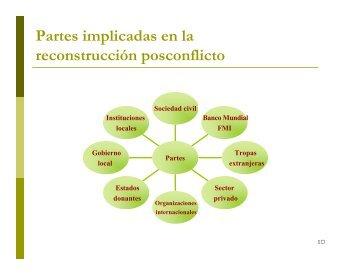 Partes implicadas en la reconstrucción posconflicto