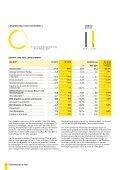 Zwischenbericht Q1 2012 - Privat - Österreichische Post AG - Seite 6