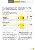 Zwischenbericht Q1 2012 - Privat - Österreichische Post AG - Seite 7