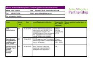 Outstanding Items List PDF 36 KB - Meetings, agendas, and minutes