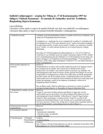 Indhold i miljørapport - scoping for Lokalplan nr - Naturstyrelsen