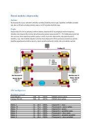 Řízení modelu s dopravníky