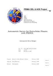 Astrometric Survey for Extra-Solar Planets with PRIMA