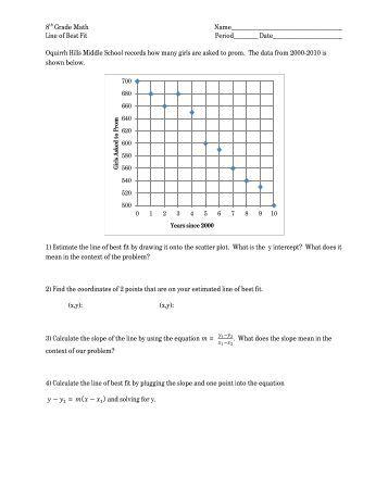 Worksheets Line Of Best Fit Worksheet scatterplots and line of best fit worksheet 7 pdf homework jan 28