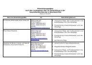 pdf-download hier - msagd - in Rheinland-Pfalz