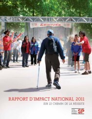 RappoRt d'impact national 2011