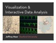 Visualization & Interactive Data Analysis