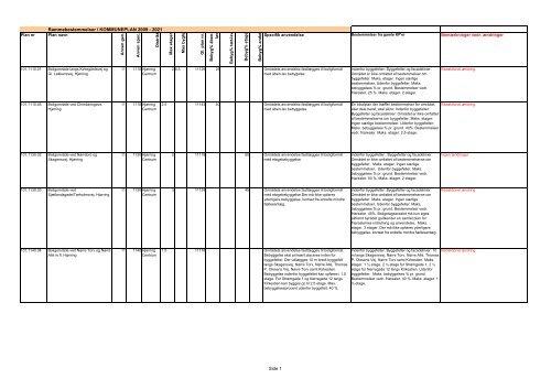 Detaljerede redegorelse.pdf - Kommuneplan 2009 for Hjørring ...