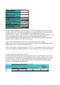 Finanslovsforslag 2011 samt dispositionsbegrænsning 2010 - Page 4