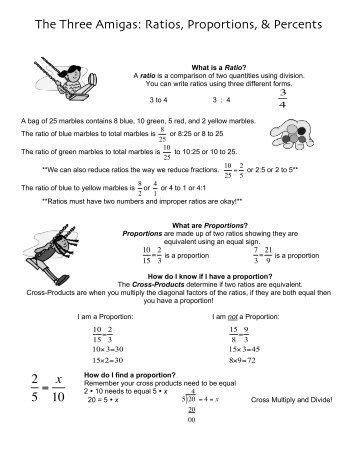 Math 060 Ratio and Proportion and Percent Worksheet - Wayne ...