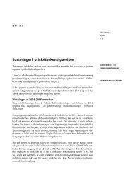 Justeringer i prisloftbekendtgørelsen - Konkurrence