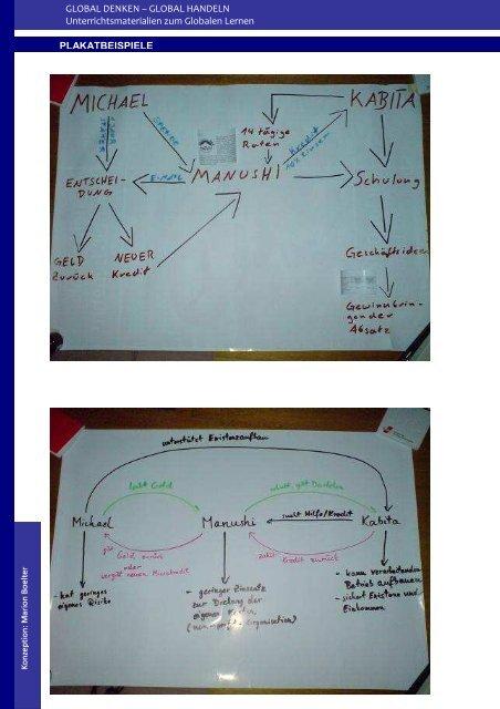 Beispiele Schülerplakate