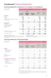 2011/12 Selected Financial and Attendance Statistics - The National ...