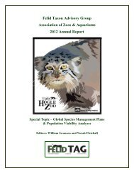 2012 Annual Report - National Zoo