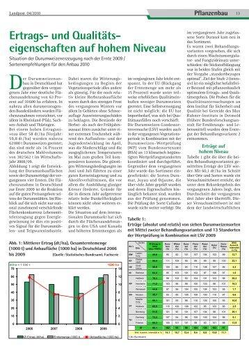 Ertrags- und Qualitäts - Dr. Neinhaus Verlag AG