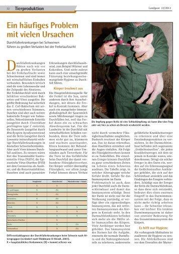 2012-22_Durchfallerkrankungen bei Schweinen.pdf - Dr. Neinhaus ...