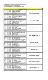 MHS ANGKATAN A11 - Fakultas Keperawatan - Unair