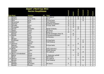 Herren Hauptklasse Zippel`s Nord Cup 2012