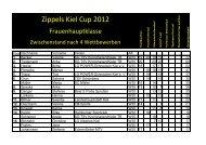 Zippels Kiel Cup 2012
