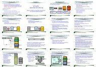 Virtuelle Speicherverwaltung - next-internet.com
