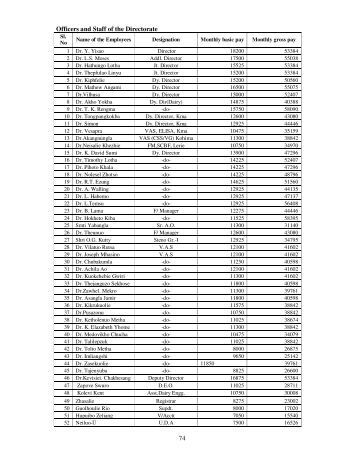 74 Officers and Staff of the Directorate