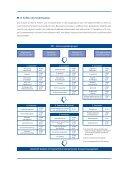 Seeverkehrs- und Hafenwirtschaft - bundeswehr-karriere - Seite 3