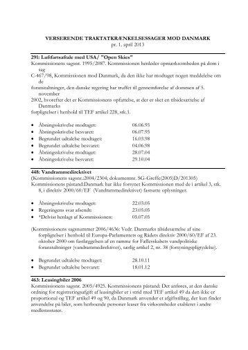 Oversigt over verserende traktatkrænkelsessager - Udenrigsministeriet