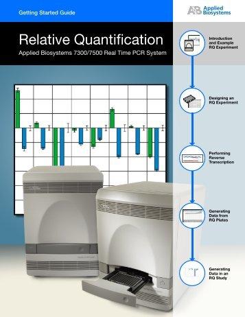 Relative quantification guide