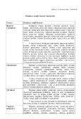Nařízení vlády č. 278/2008 Sb. - Page 2