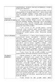 Nařízení vlády č. 278/2008 Sb. - Page 4