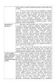 Nařízení vlády č. 278/2008 Sb. - Page 6