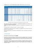 Administratie en Financiën - Vijfjaarlijks balansverslag 2004-2008 ... - Page 5