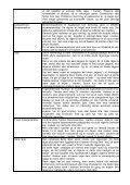 Forebyggelse af rågeskader – specielt i økologisk ... - LandbrugsInfo - Page 3
