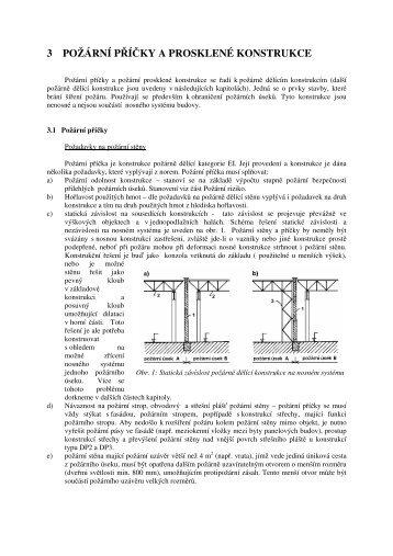 Požární příčky a prosklené konstrukce - FSv ČVUT -- People