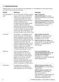 D-303902 PowerMaster-10/30 Installationsvejledning - Visonic - Page 7