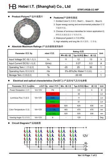 Hebei IT (Shanghai) Co., Ltd