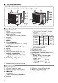 Download manualen her - Velkomme til varmepumpemanualer.dk - Page 6