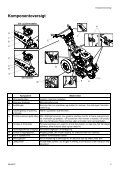 3A0367C - GrindLazer Repair (Danish) - Graco Inc. - Page 5
