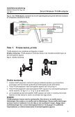 Smart Wireless THUM™-adapter - Emerson Process Management - Page 5