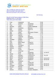 2M Results 8th June 2009.pdf - Sri Chinmoy Athletic Club UK