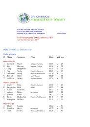 2/8/10 2 mile results.xlsx - Sri Chinmoy Athletic Club UK
