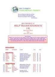 Full Results - Sri Chinmoy Athletic Club UK