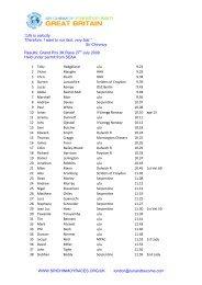 Grand Prix 3K REsults 27th July 2009.pdf - Sri Chinmoy Athletic ...