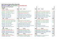 Records tally - Sri Chinmoy Athletic Club UK