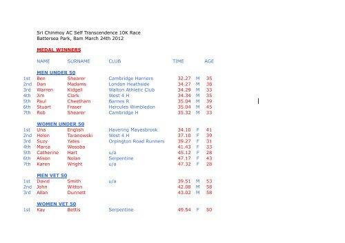 10K results 24/3/12 - Sri Chinmoy Athletic Club UK