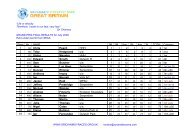 Grand Prix Final Results.pdf - Sri Chinmoy Athletic Club UK