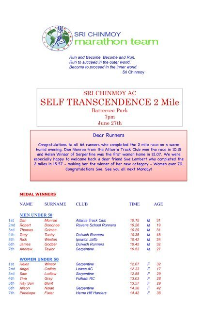 2 Mile 27/6 Results - Sri Chinmoy Athletic Club UK